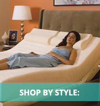 Mattress Shopping by Style
