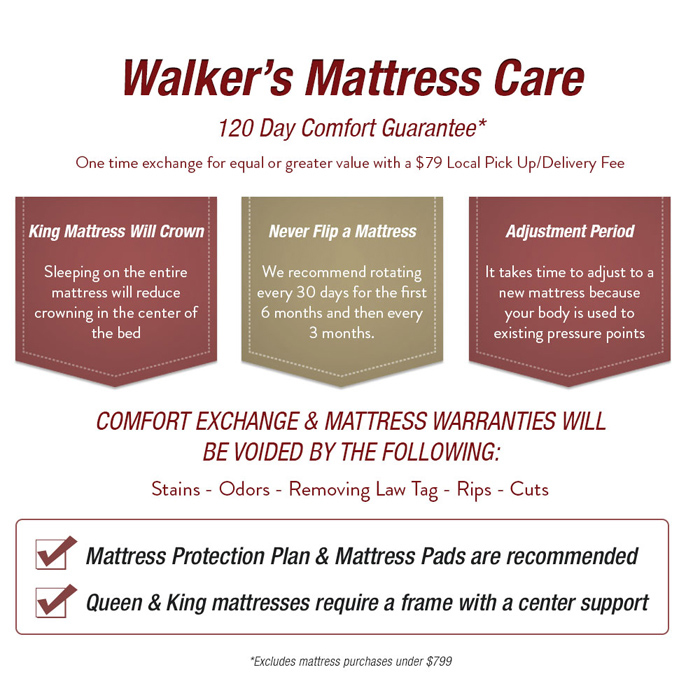 Mattress Spokane Photo Of Mattress Firm Country Homes Spokane Wa United States Mattress Firm