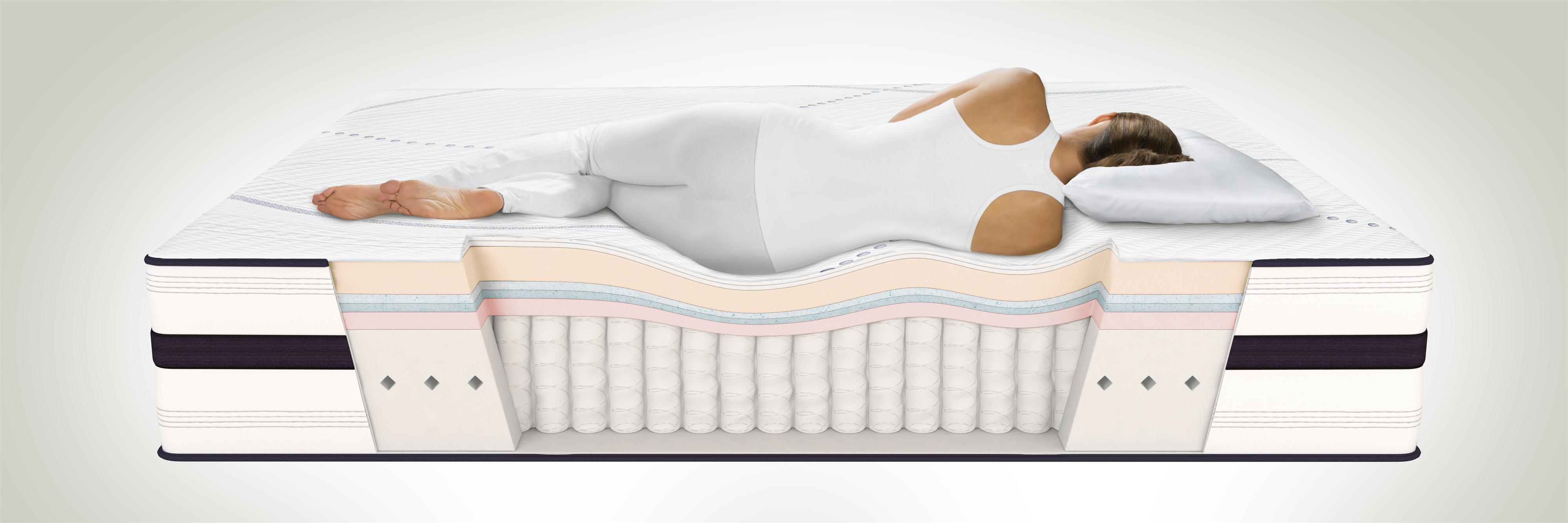 Beautyrest Recharge Hybrid Parker By Simmons Al Mart Furniture Dealer