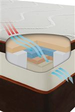 AirCool Sleep System Efficiently Dissipates Heat to Keep You at Your Ideal Sleeping Temperature