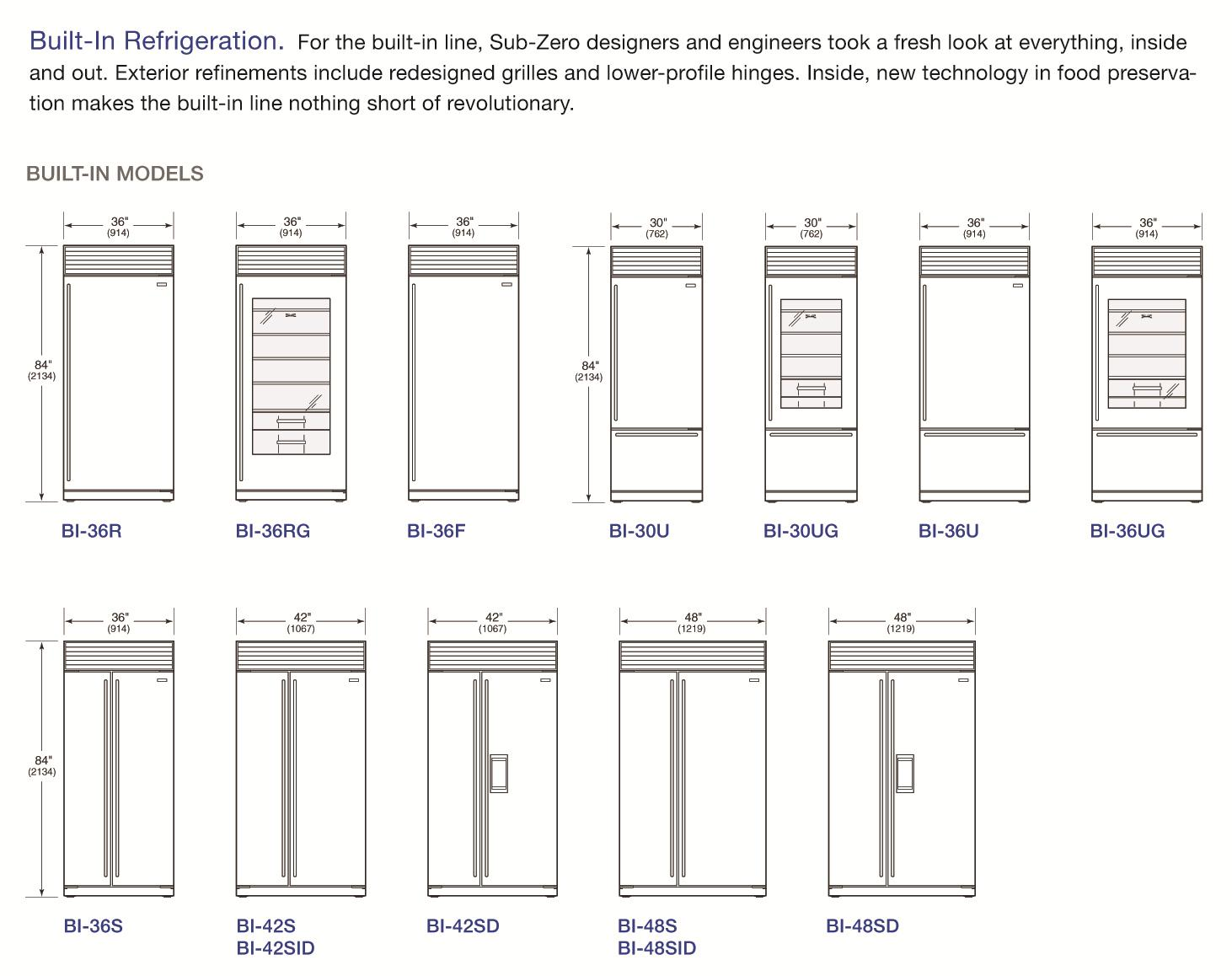 36 Refrigerators Built In Refrigerators Ss By Sub Zero Furniture And