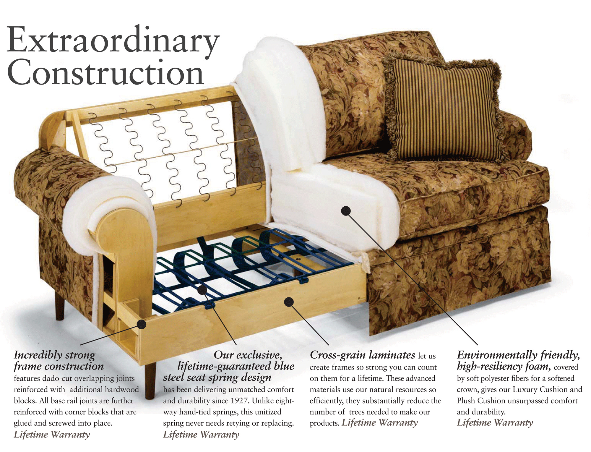 sectional cutaway