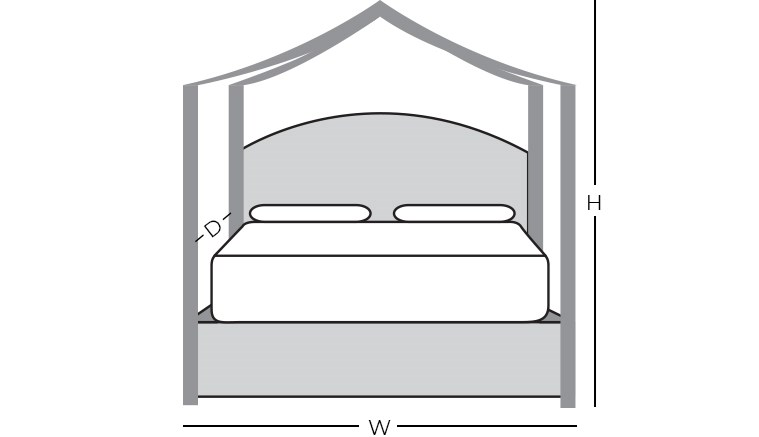 Dimensions - Canopy Bed