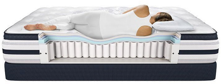 Lady sleeping on a Beautyrest mattress support cross section