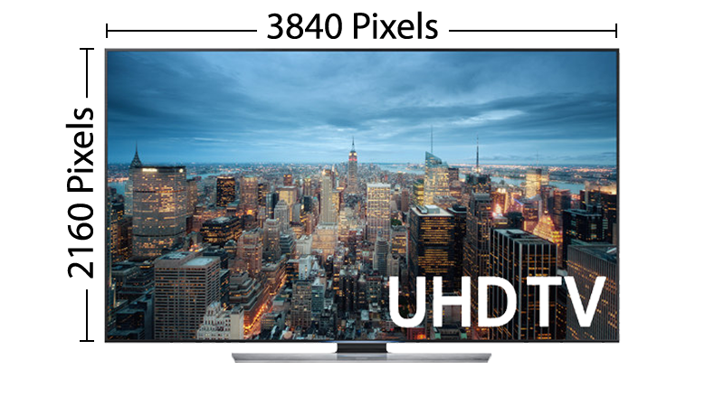 4k Ultra High Definition TV Measurements
