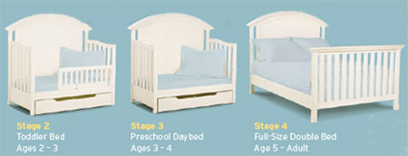 Stages 2-5: From Toddler Bed to Full-Size Bed