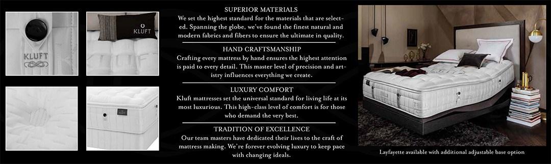 Kluft Mattresses Details