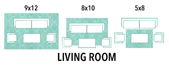 Living Room Area Rug Tips