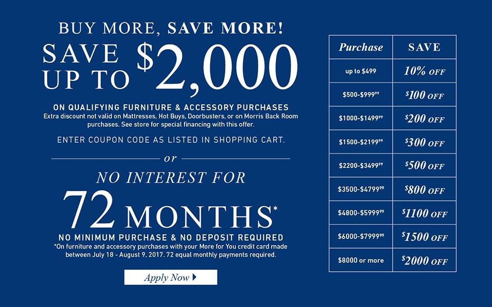 revised sale