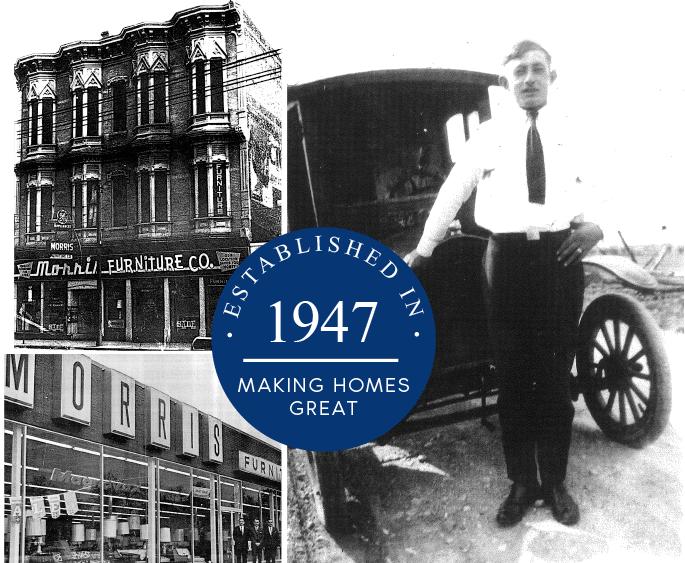Established in 1947