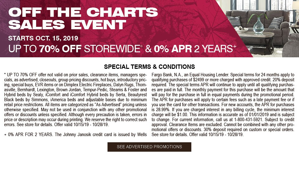 Off The Charts Sale