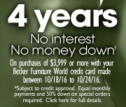 Anniversary Sale (Thru Monday) Oct. 2016