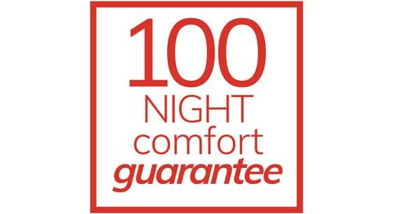 100 Night Comfort Guarantee