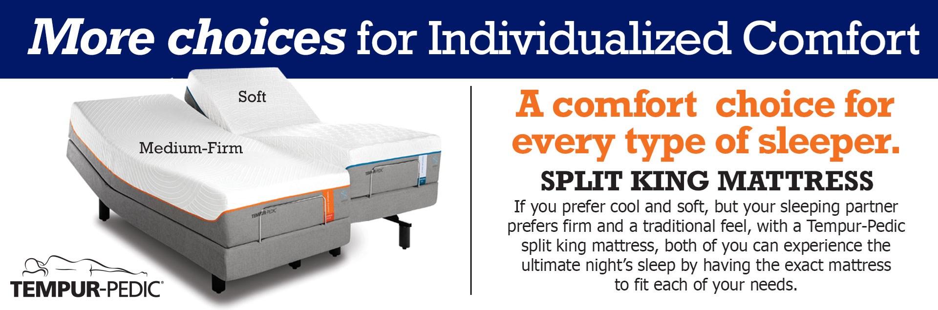 Individualized Comfort