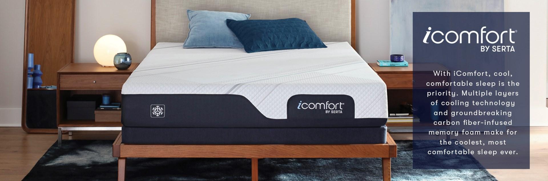 Ultimate Mattress Image comfort