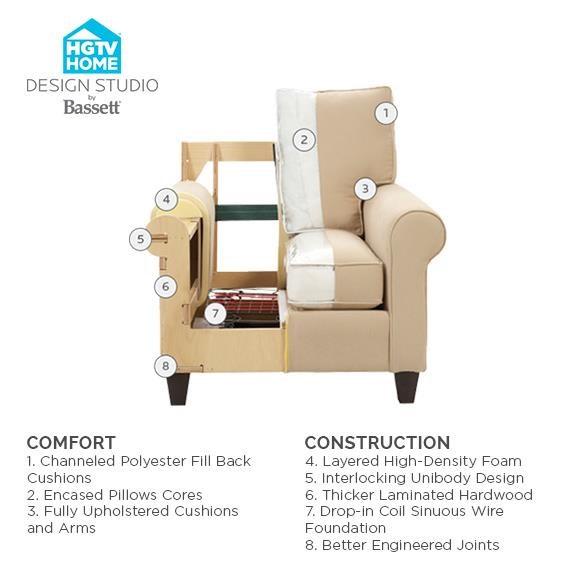 Bassett hgtv home design studio 4000 usect4s customizable for Bassett sectional sofa with chaise