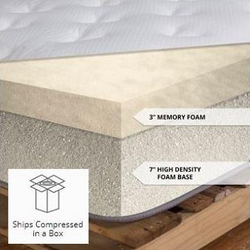 "Wayside Furniture Memory Foam 10 Queen 10"" Memory Foam Mattress Set - Item Number: BBEWSMF1050+HGO26400-6050"