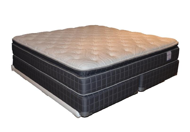Twin Pillow Top Mattress Set