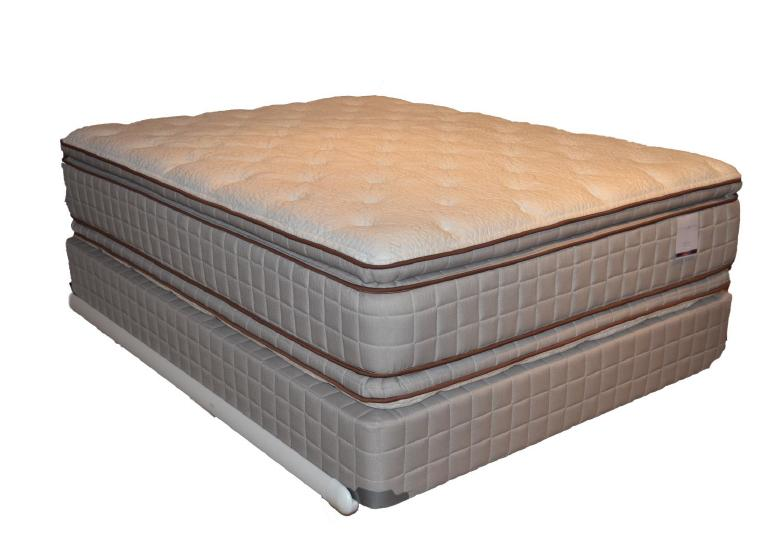 King Pillow Top Mattress Set