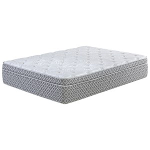 Full Euro Top Pocketed Coil Mattress