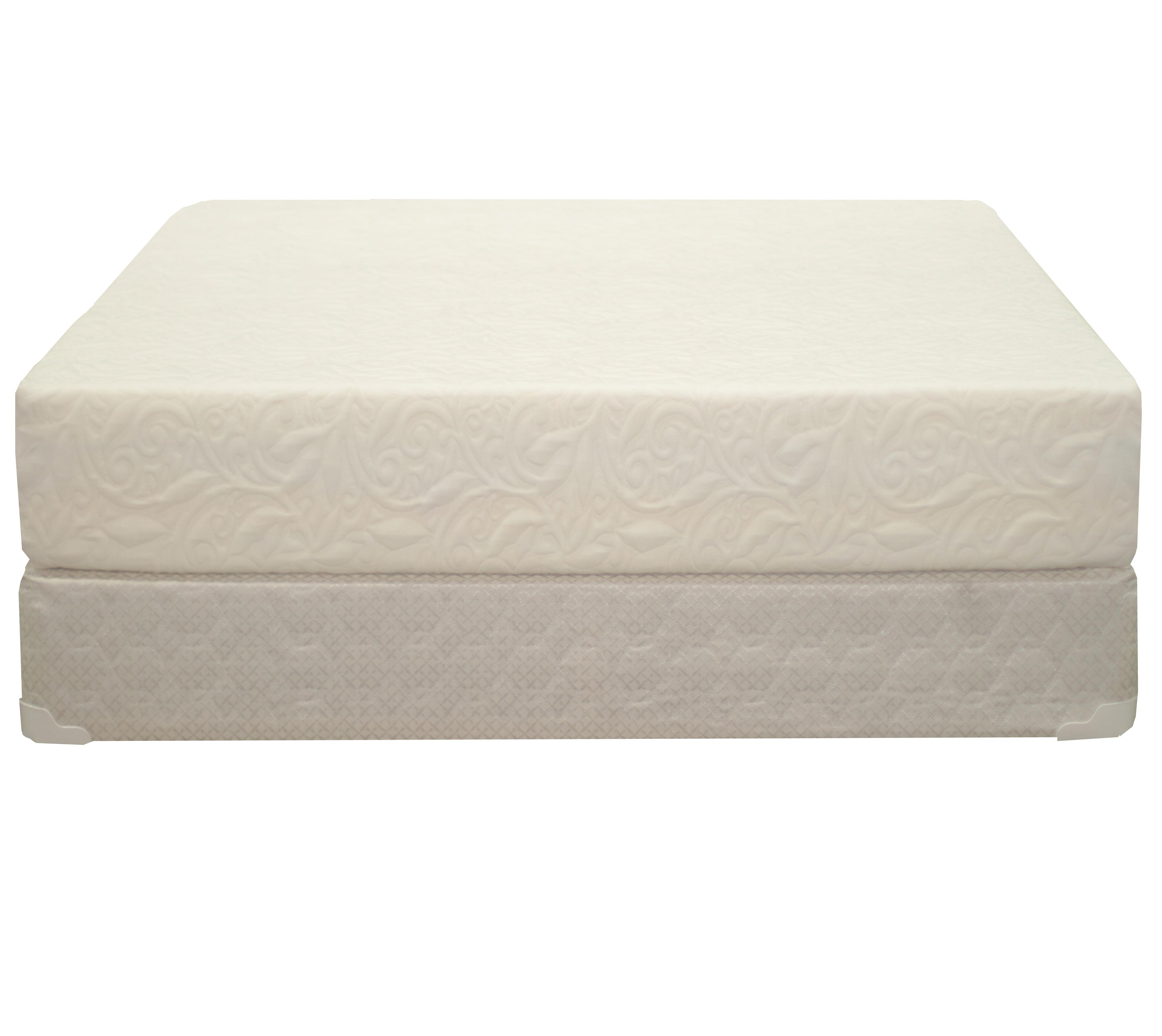 Twin Ultra Plush Mattress Set