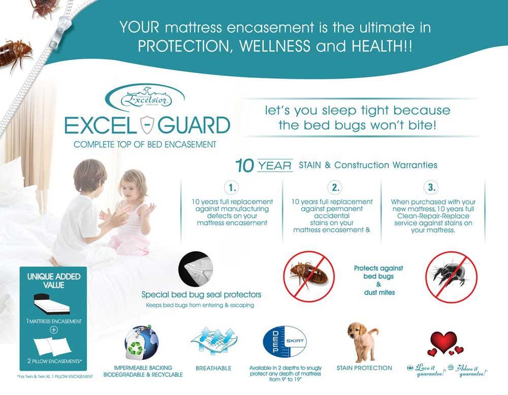 """Excelsior Excel Guard 10"""" Queen Mattress Encasement - Item Number: MPEGTOB 60"""