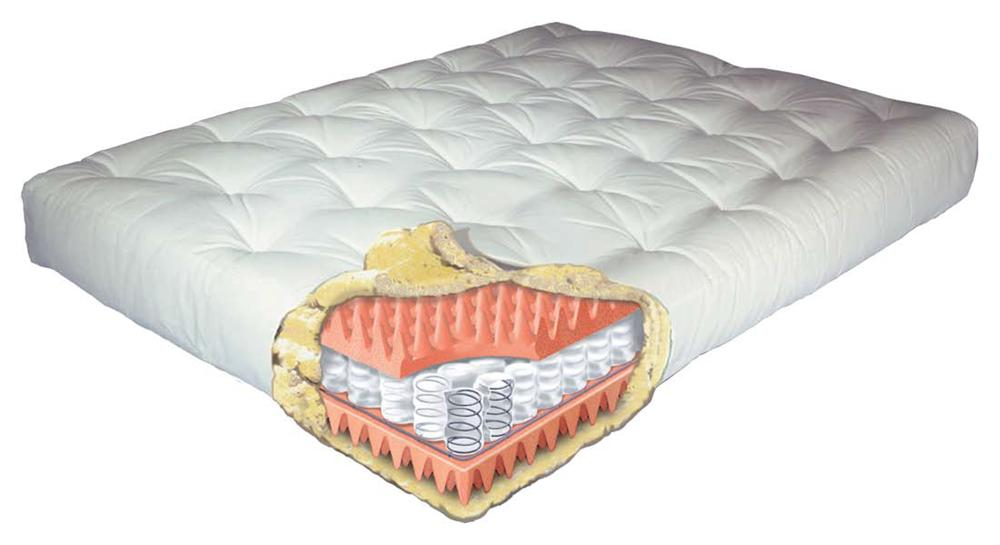 Gold Bond Mattress Company Futon Mattresses EuroCoil Futon Mattress - Item Number: 108-F