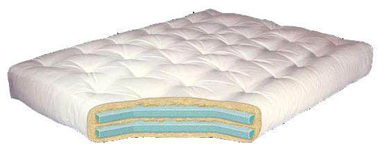 "Gold Bond Mattress Company Futon Mattresses 8"" Double Foam Cotton Futon - Item Number: 611-F"