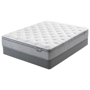 Full Euro Top Mattress Set