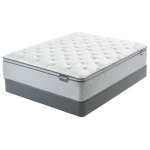 "Full 15 3/4"" Euro Top Mattress Set"