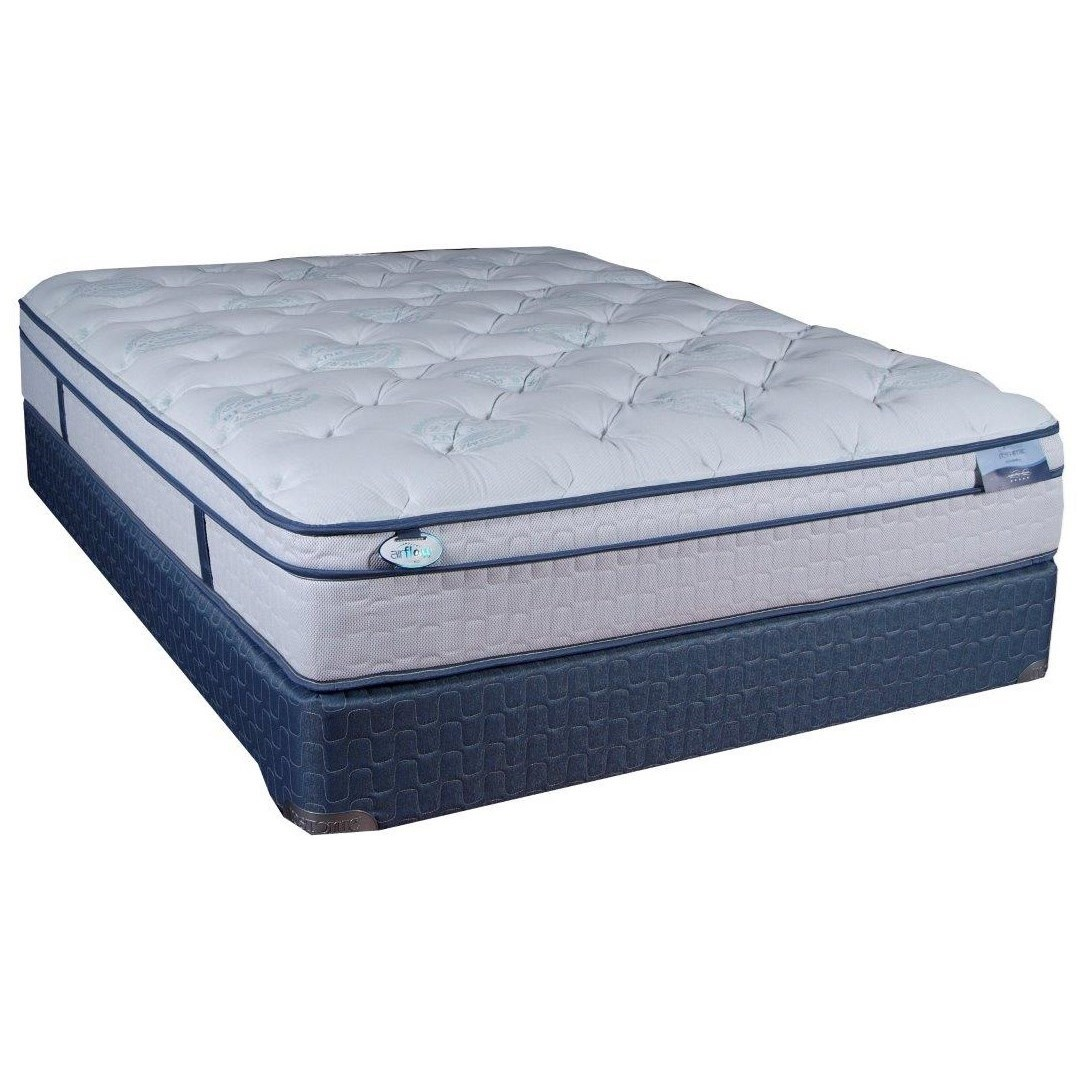 King Euro Top Pocketed Coil Mattress Set