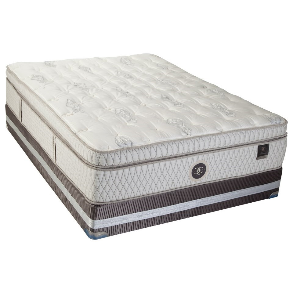 King Euro Box Top Mattress Set