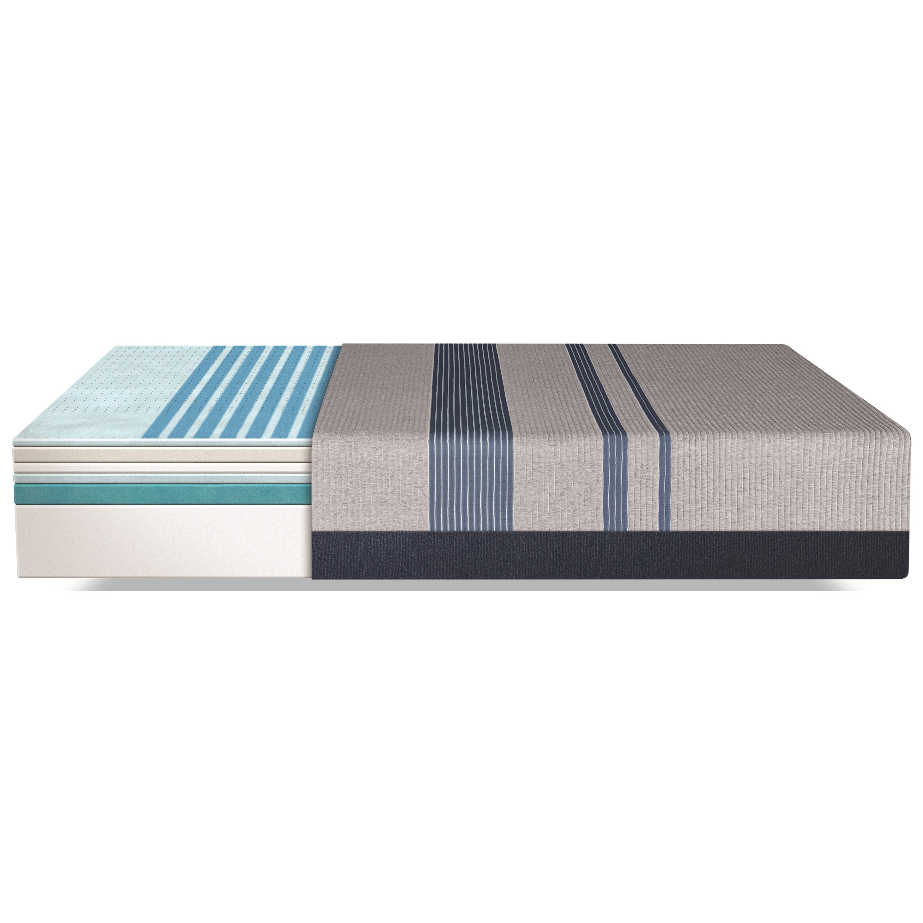 Serta Icomfort Blue Max 1000 Cushion Firm 500801268 1050