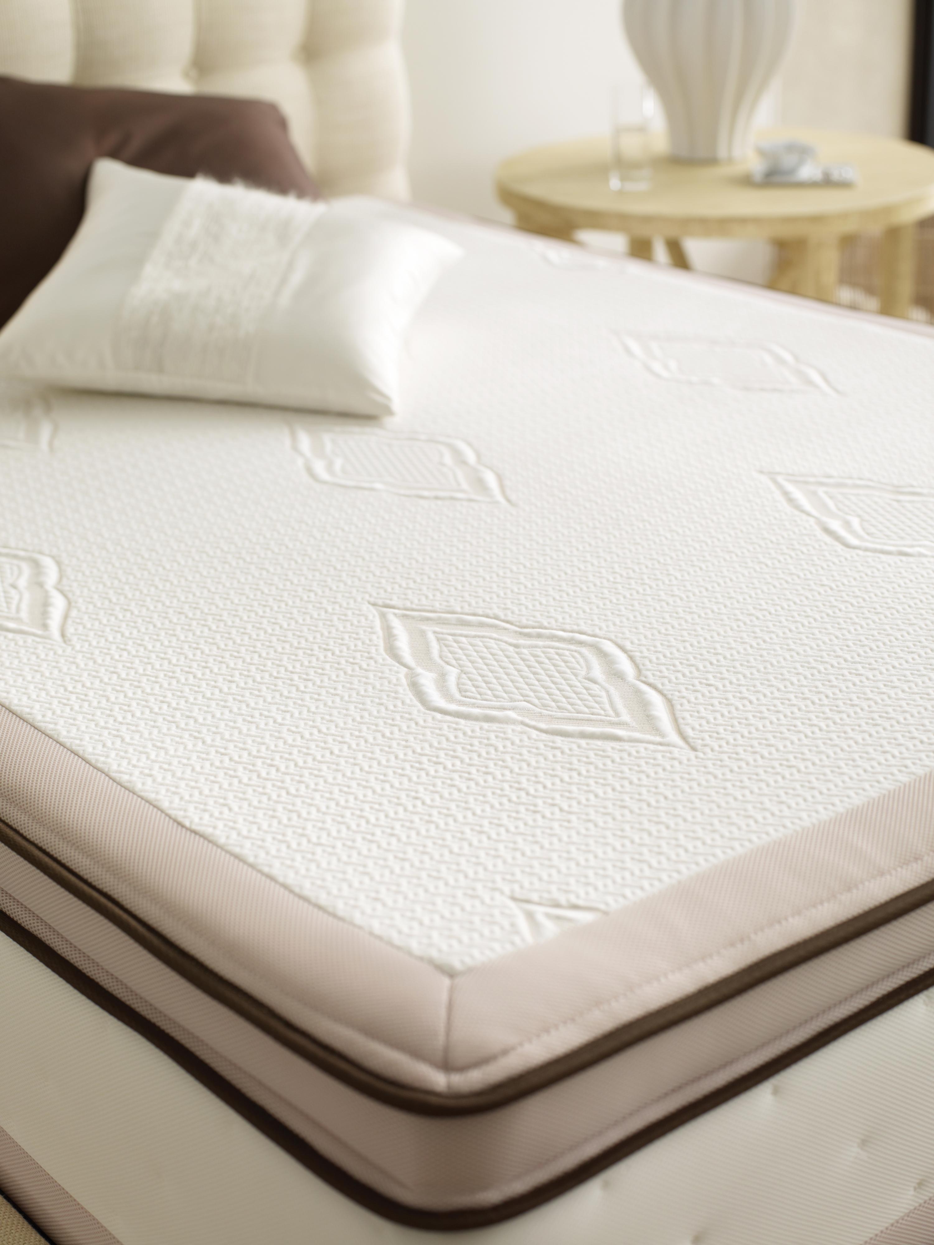 mattress ratings beautyrest