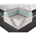 Beautyrest BR Black Katarina Split King Plush Pillow Top Mattress and SmartMotion™ 2.0 Adjustable Base - Cut-A-Way Showing Comfort Layers