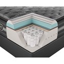 Beautyrest BR Black Natasha Cal King Ultra Plush Pillow Top Mattress and BR Black Low Profile Foundation - Cut-A-Way Showing Comfort Layers