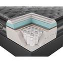 Beautyrest BR Black Natasha Queen Ultra Plush Pillow Top Mattress - Cut-A-Way Showing Comfort Layers