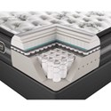 Simmons BR Black Sonya Split King Luxury Firm Pillow Top Mattress and SmartMotion™ 1.0 Adjustable Base - Cut-A-Way Showing Comfort Layers