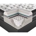 Beautyrest BR Black Sonya Full Luxury Firm Pillow Top Mattress - Cut-A-Way Showing Comfort Layers