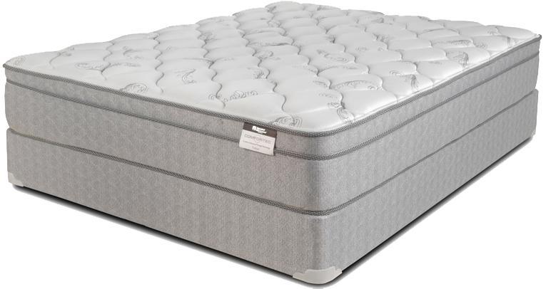 Symbol Mattress Comfort Tech Carlton Pillow Top Mattress Furniture