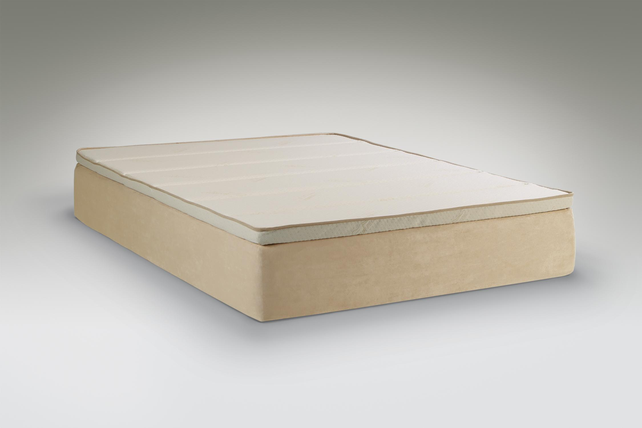 Tempur-Pedic® TEMPUR-Contour Allura King Medium Mattress - Item Number: 10220170