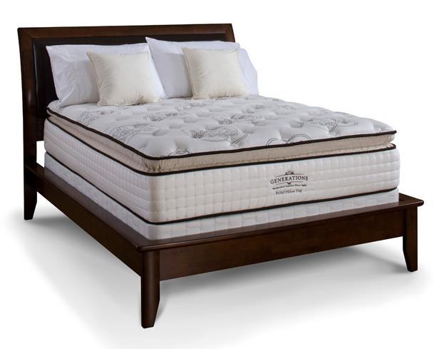 King Pillow Top Mattress