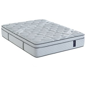 Queen Euro Top Pocketed Coil Mattress