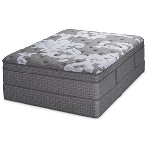 Twin Euro Top Pocketed Coil Mattress and Foundation
