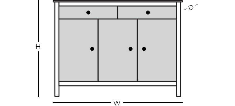 Cabinets, consoles, sideboards, and chests Dimensions